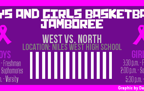 Boys and Girls in Saturday's Basketball Jamboree stride to dominate games against west