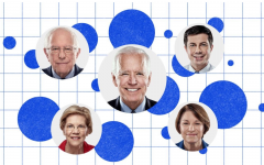 Democrats racing to Super Tuesday in hopes to find a candidate