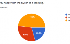 E-Learning: Are you happy with the switch?