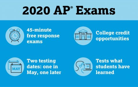 The College Board cancels SATs and switches to at-home AP testing